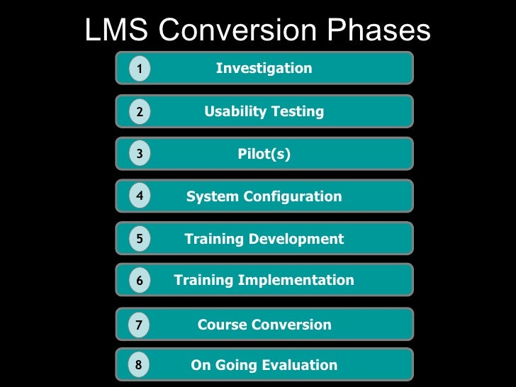 LMS Conversion Phases On Going Evaluation 8 Involve representatives from all impacted groups in most phases System admin  ...