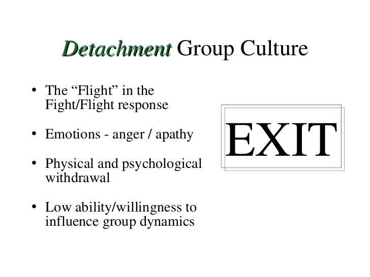 "Detachment  Group Culture <ul><li>The  ""Flight"" in the Fight/Flight response </li></ul><ul><li>Emotions - anger / apathy <..."