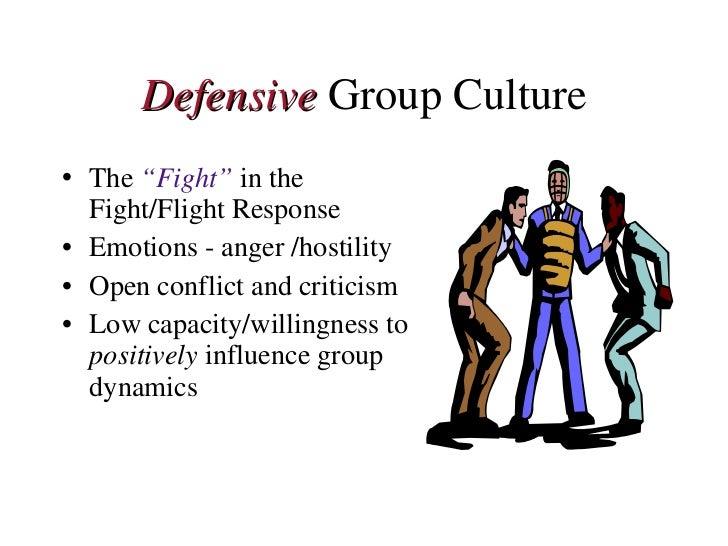 "Defensive  Group Culture <ul><li>The  ""Fight""  in the Fight/Flight Response </li></ul><ul><li>Emotions - anger /hostility ..."