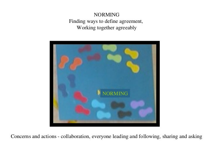 NORMING NORMING Finding ways to define agreement,  Working together agreeably Concerns and actions - collaboration, everyo...