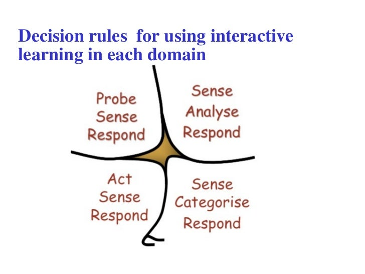 Decision rules  for using interactive learning in each domain