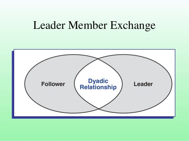 supervisor subordinate relationships in transformational leadership and Transformational leadership, subordinate it was for supervisor- whether follower work experience moderates the relationship between transformational.