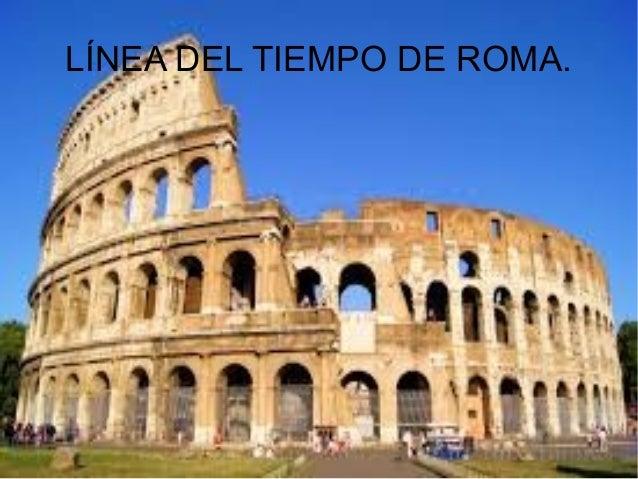 LÍNEA DEL TIEMPO DE ROMA.