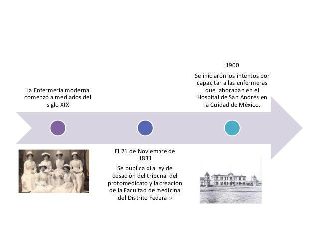 La Enfermería moderna comenzó a mediados del siglo XIX El 21 de Noviembre de 1831 Se publica «La ley de cesación del tribu...