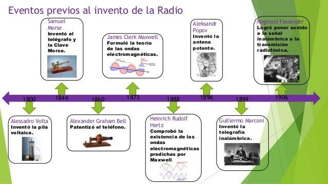 Eventos previos al invento de la Radio Alessadro Volta Inventó la pila voltaica. Samuel Morse Inventó el telégrafo y la Cl...