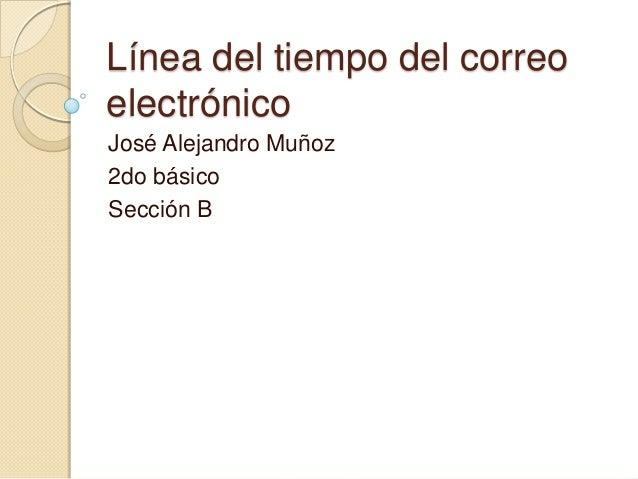 Línea del tiempo del correo electrónico  José Alejandro Muñoz  2do básico  Sección B