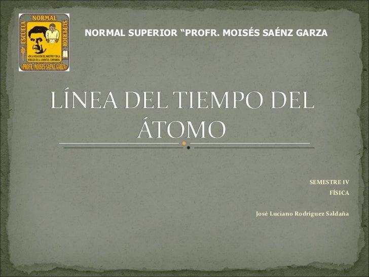 Línea Del Tiempo Del átomo