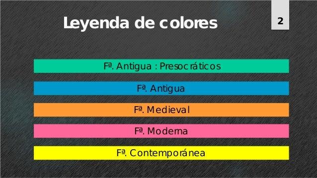 Fª. Antigua : Presocráticos Fª. Antigua Fª. Medieval Fª. Moderna Fª. Contemporánea Leyenda de colores 2