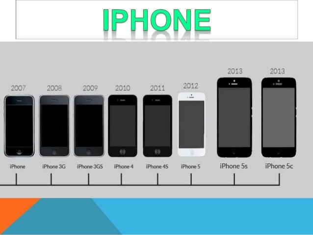 Objetivo Camara Iphone