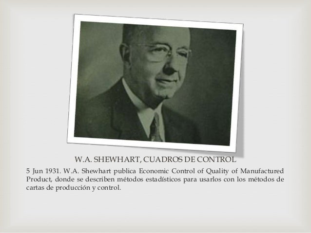 DEMING Y SHEWHART5 Jun 1938. W.E. Deming invita a Shewhart a presentar seminarios sobre las cartasde control en la Escuela...