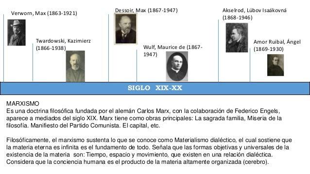 Línea de tiempo de Historia de la Filosofía