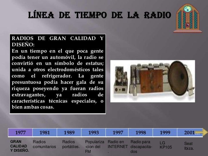 L nea de tiempo del radio - Tiempo en paracuellos del jarama ...