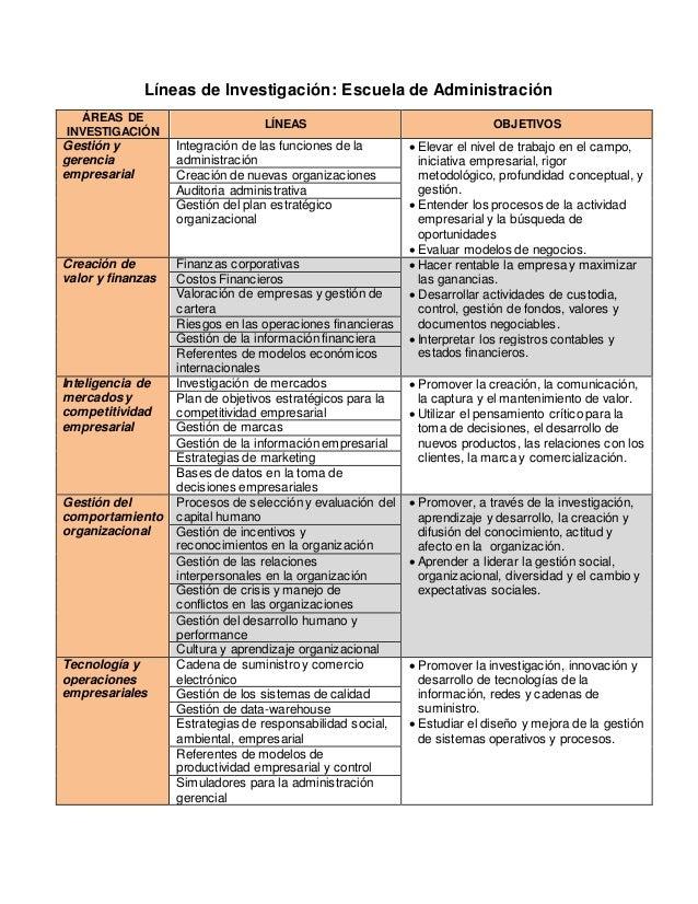 Líneas de Investigación: Escuela de Administración  ÁREAS DE  INVESTIGACIÓN  LÍNEAS OBJETIVOS  Gestión y  gerencia  empres...