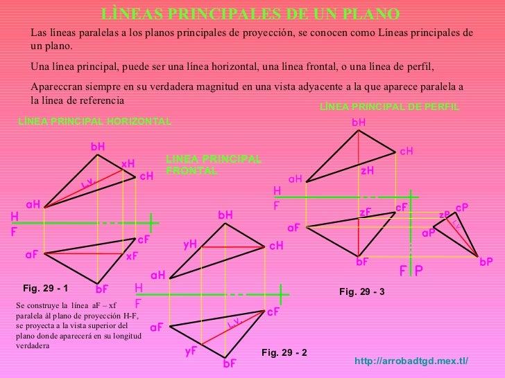 http://arrobadtgd.mex.tl/ LÌNEAS PRINCIPALES DE UN PLANO Las líneas paralelas a los planos principales de proyección, se c...