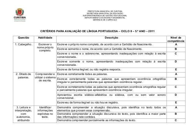 PREFEITURA MUNICIPAL DE CURITIBA  SECRETARIA MUNICIPAL DA EDUCAÇÃO  SUPERINTENDÊNCIA DE GESTÃO EDUCACIONAL  DEPARTAMENTO D...