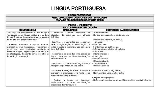 LINGUAPORTUGUESA LÍNGUAPORTUGUESA ÁREA:LINGUAGENS,CÓDIGOSESUASTECNOLOGIAS ETAPADAEDUCAÇÃOBÁSICA:ENSINOMÉDIO...