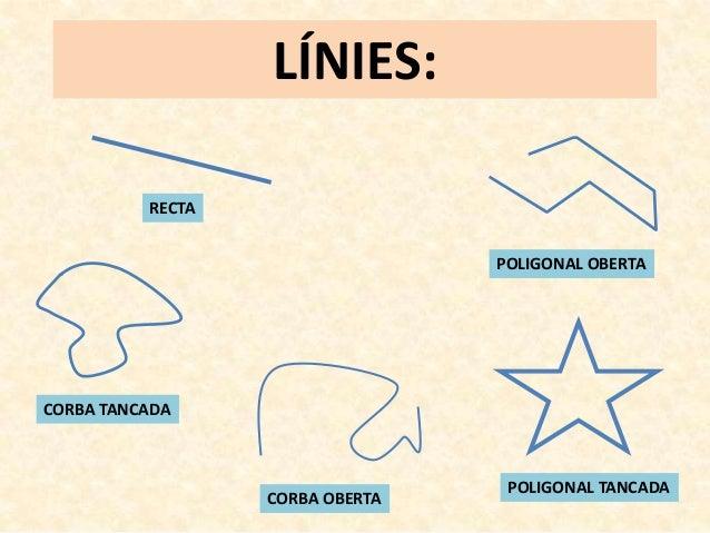 LÍNIES:          RECTA                                 POLIGONAL OBERTACORBA TANCADA                                  POLI...