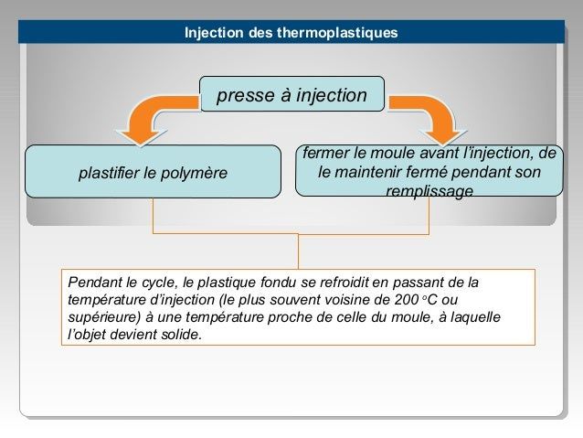 Injection des thermoplastiques  presse à injection  plastifier le polymère  fermer le moule avant l'injection, de le maint...