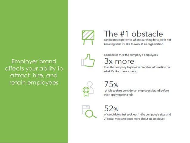 Taking Your Employer Brand to the Next Level [Webcast]