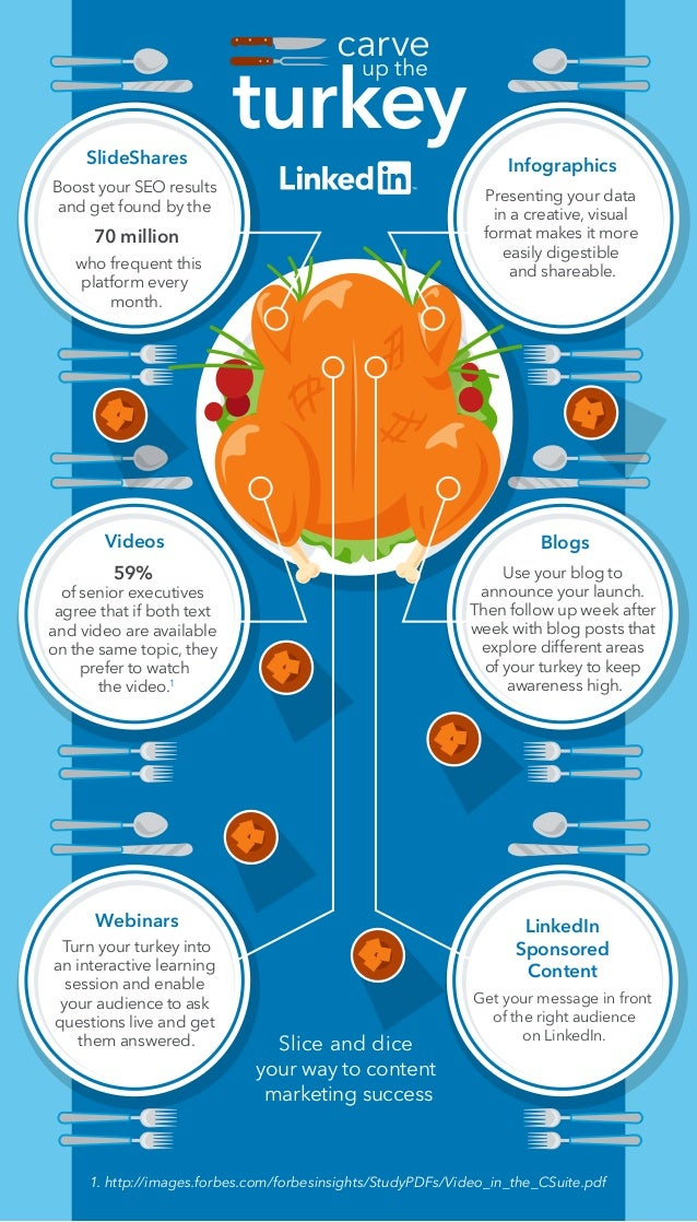 carve turkey up the 1. http://images.forbes.com/forbesinsights/StudyPDFs/Video_in_the_CSuite.pdf Slice and dice your way t...
