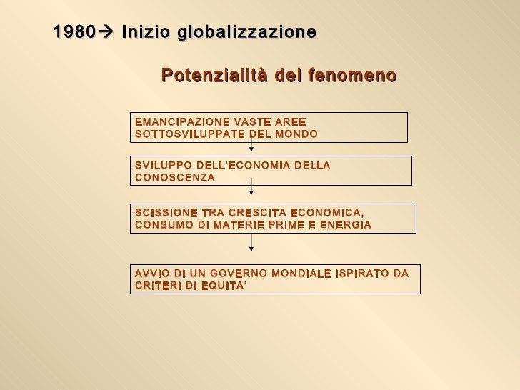 1980   Inizio globalizzazione Potenzialità del fenomeno EMANCIPAZIONE VASTE AREE SOTTOSVILUPPATE DEL MONDO SVILUPPO DELL'...