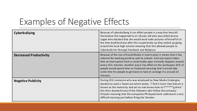 Positive and Negative Effects of Social Media on Society
