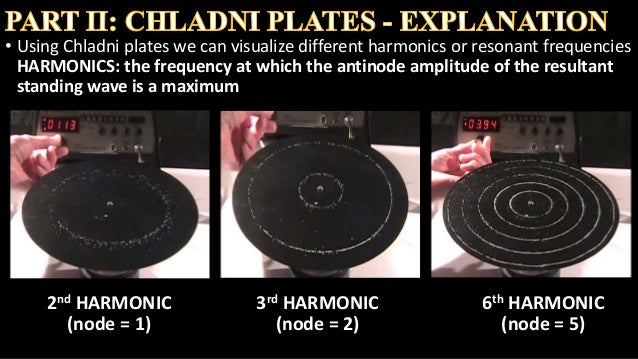 how to build a chladni plate