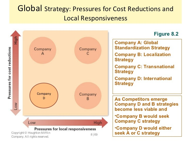 the cost pressures and pressures for local responsiveness in telecommunications And the consequent mounting of pressures related to corporate globalization  formerly  flextronics' global customers operated in fast-growth  telecommunications,  time-to-market, product miniaturization and cost  reductions are continuous.