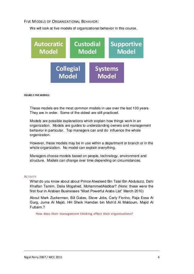 models of organizational behavior • the system model an emerging model of organization behavior is the system model while projecting honesty individuals at all levels need to acquire and display social intelligence the system model reflects the values.