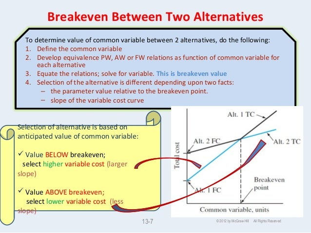 Doc728546 Define Breakeven Analysis Break even analysis 83 – Define Breakeven Analysis