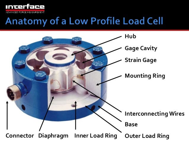 interface load cell wiring diagram load cells 101 presentation  load cells 101 presentation
