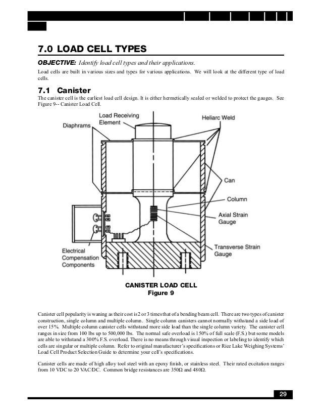 Diamond Load Cell Wiring Diagrams - Wiring Diagrams Schematics