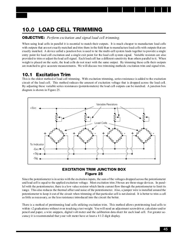 loadcell troubleshooting rh slideshare net Load Cell Sqb-A Wiring-Diagram Tension Load Cell