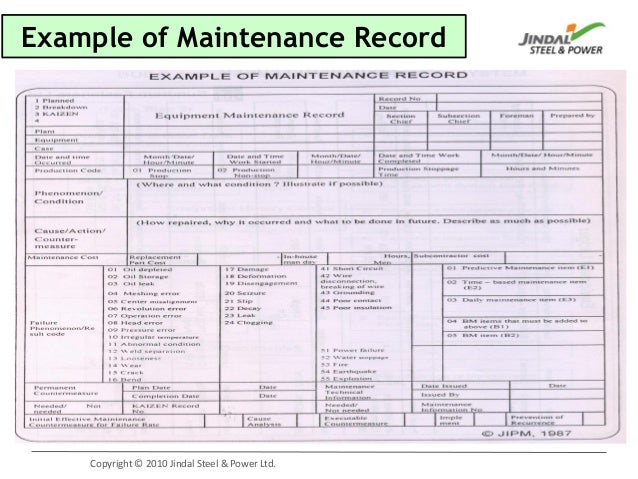 maintenance management systems essay Maintenance management of complex industrial systems  this thesis is comprised of an introductory essay and four research articles the essay  maintenance .