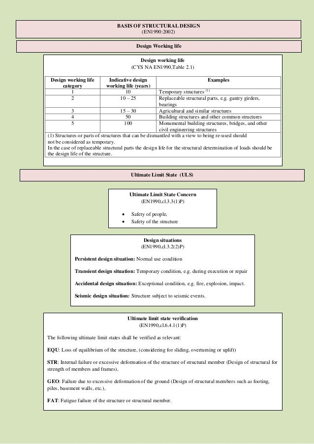 BASIS OF STRUCTURAL DESIGN                                           (EN1990:2002)                                        ...
