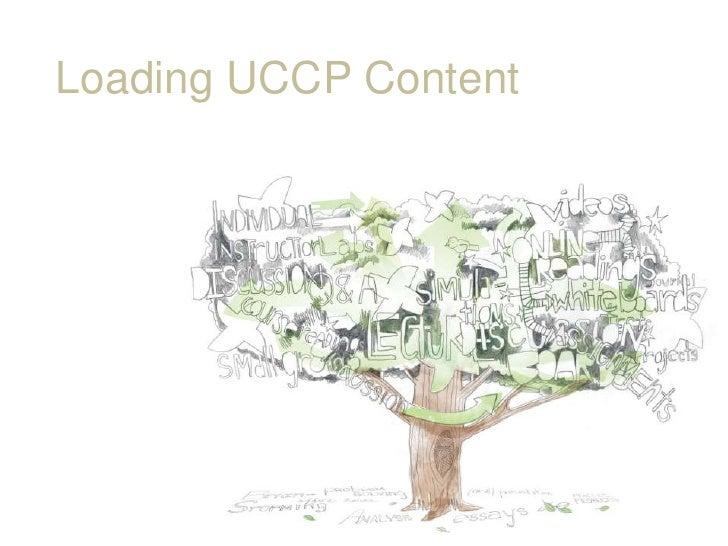 Loading UCCP Content<br />