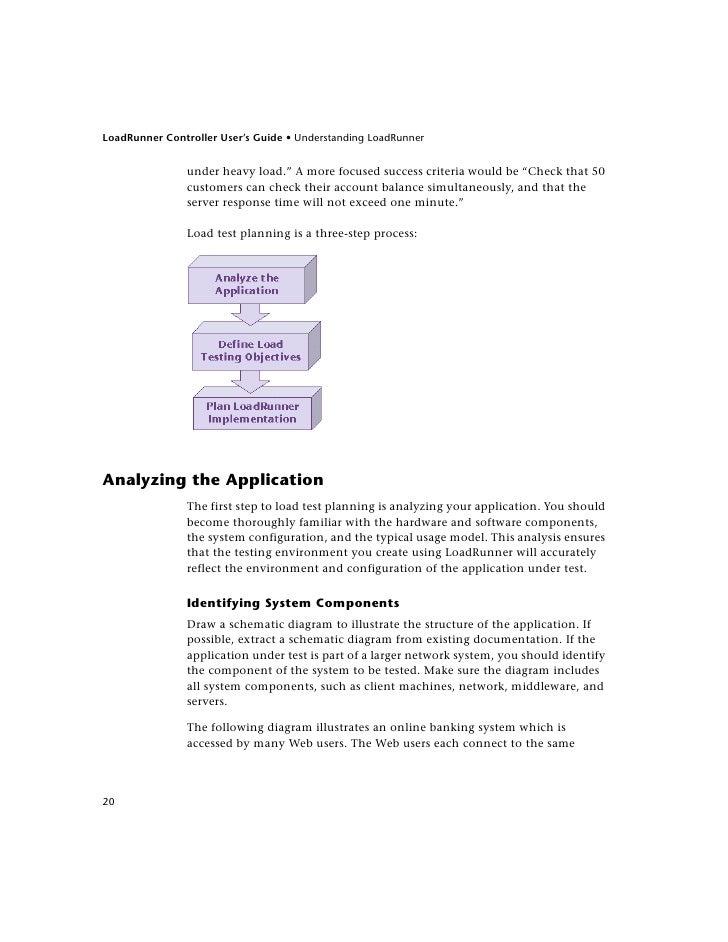 load runner controller rh slideshare net Load Runner Server Load Runner Controller Server