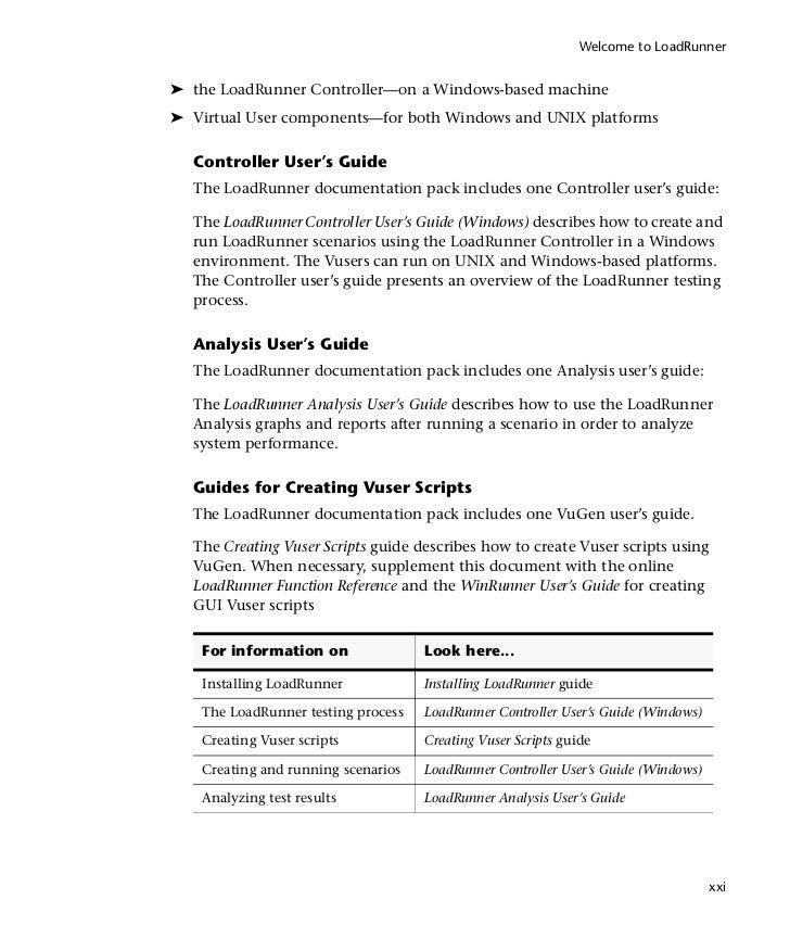 load runner generator rh slideshare net HP Quality Center Load Runner SNES