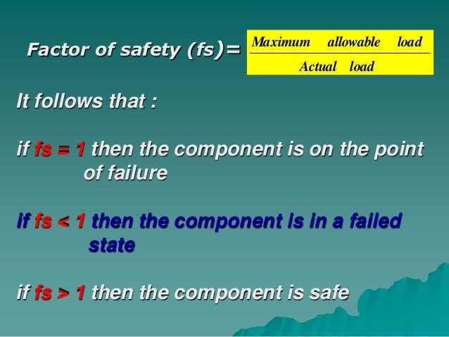 Factor of safety (fs)=                          Maximum   allowable   load                               Actual loadIt fol...