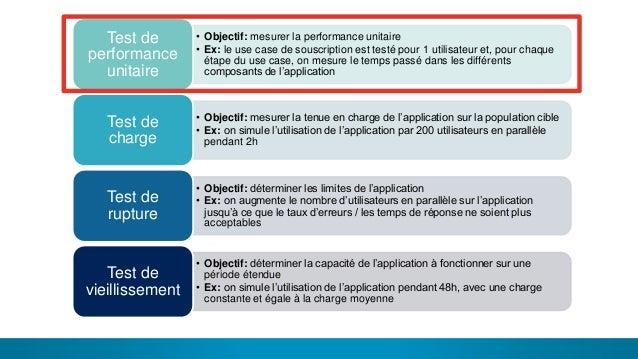 12 LES DIFFÉRENTS TYPES DE TEST• Objectif: mesurer la performance unitaire • Ex: le use case de souscription est testé pou...