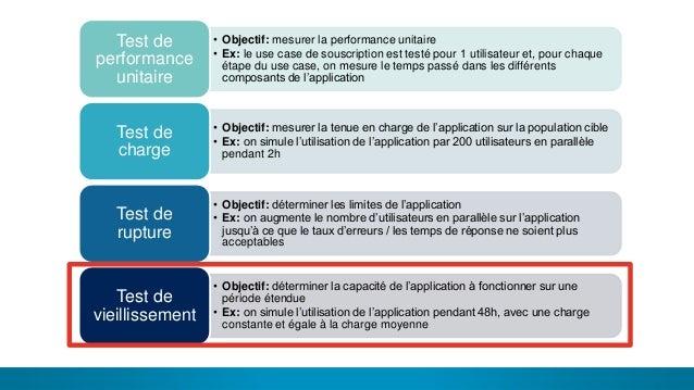 21 LES DIFFÉRENTS TYPES DE TEST• Objectif: mesurer la performance unitaire • Ex: le use case de souscription est testé pou...