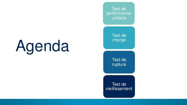 3 Agenda Test de performance unitaire Test de charge Test de rupture Test de vieillissement