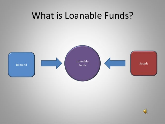 Loanable funds for austin texas