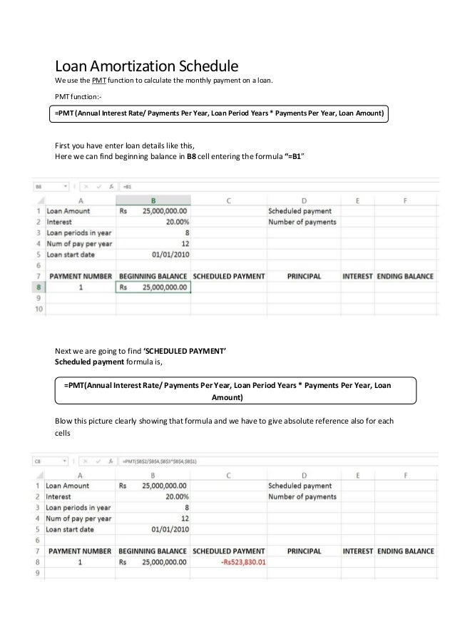 loan amoritization