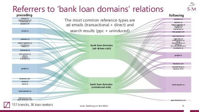 Půjčka před vyplatou 2013