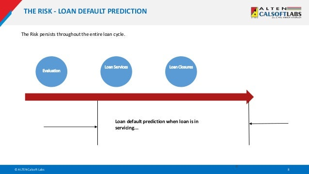 Case Study: Loan default prediction