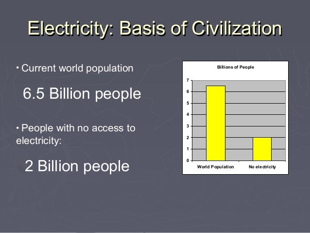 Electricity: Basis of Civilization• Current world population               Billions of People                             ...