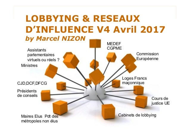 Page 1 Powerpoint Templates LOBBYING & RESEAUX D'INFLUENCE V4 Avril 2017 by Marcel NIZON Commission Européenne Cours de ju...