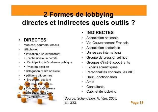 lobbying r seaux d 39 influences ppt. Black Bedroom Furniture Sets. Home Design Ideas