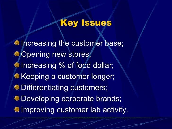 Loblaw Companies Limited SWOT Analysis